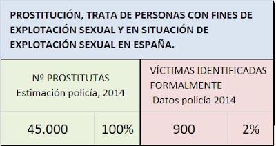 Prostitucion - Página 29 Victimas%2Boficiales%2Bpolicia