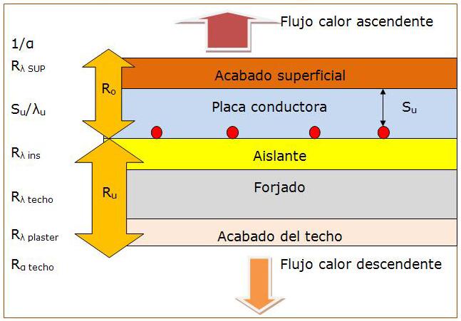 Javier Ponce Formación Técnica: Determinación de las ...