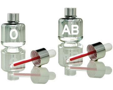 bloodparfume