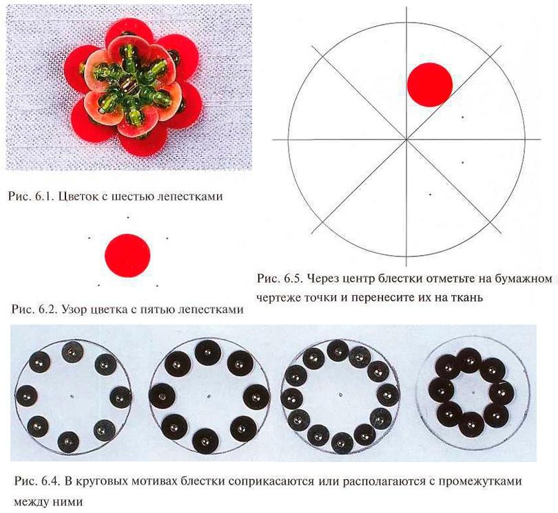 Вышивки бисером и пайетками схемы