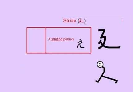 học kanji theo bộ thủ