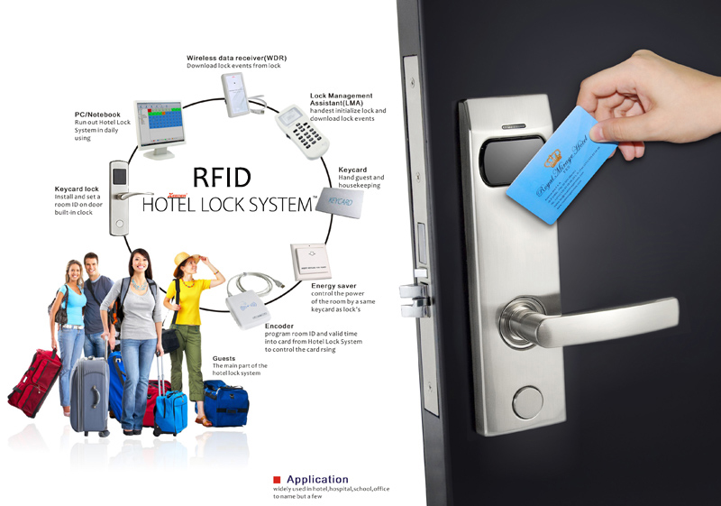 Rfid Hotel Lock System A Solution To The Mag Stripe Problem