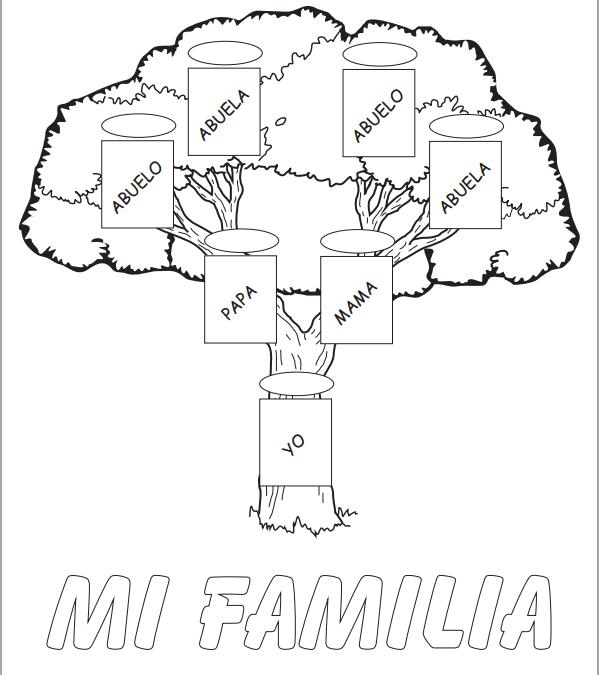 Arbol familiar para dibujar - Imagui