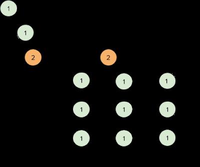 Angular 1 and Angular 2 integration: the path to seamless upgrade