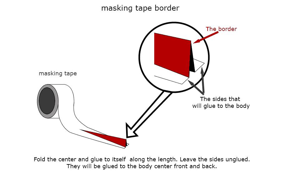 masking tape mold shells separator sketch