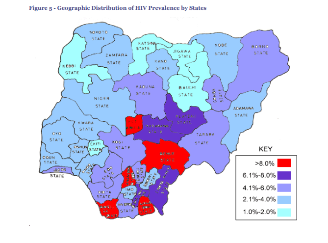 HIV and AIDS in Nigeria by States