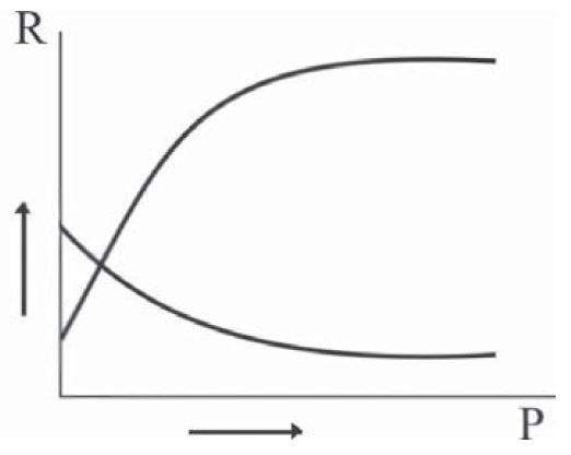 Faktor faktor yang mempengaruhi laju reaksi praktikum kimia contoh grafik laju reaksi ccuart Image collections