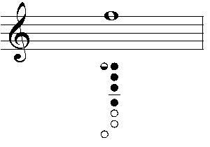 http://www.aprendomusica.com/swf/ca_notesFlauta.htm