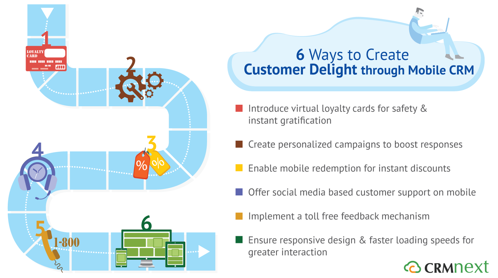 6 Ways to Create Customer Delight Through Mobile CRM