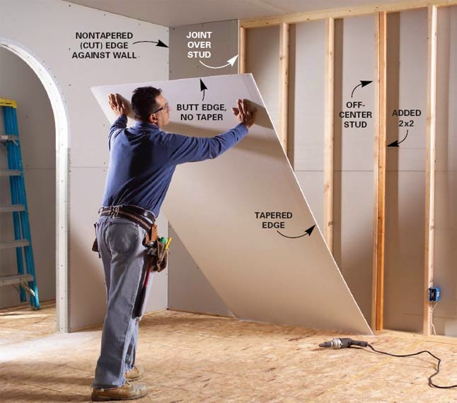 how to build a partition wall?,plasterboard wall design