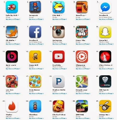 best iphone games list