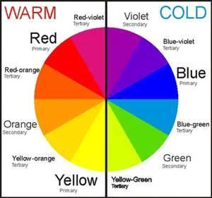 Mamarieke temperature blanket temperatuur deken - Warme en koude kleuren in verf ...