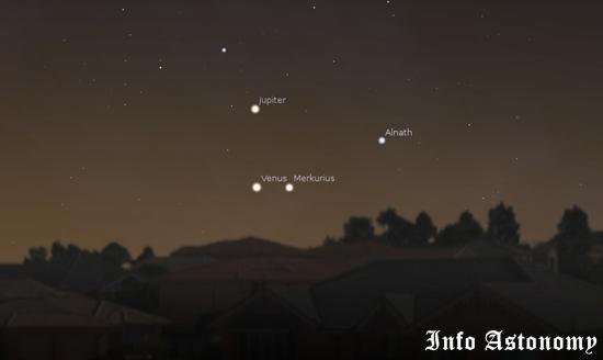Jupiter, Venus dan Merkurius