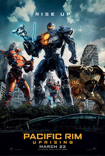 Pacific Rim: Uprising (2018) Hindi Dual Audio HC HDRip 170Mb hevc