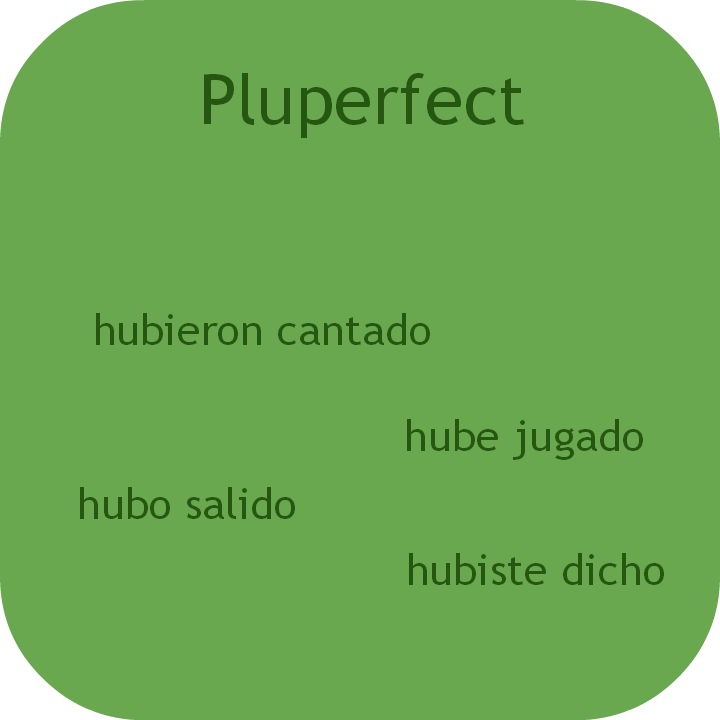 Learn easy Spanish pluperfect. Visit www.soeasyspanish.com