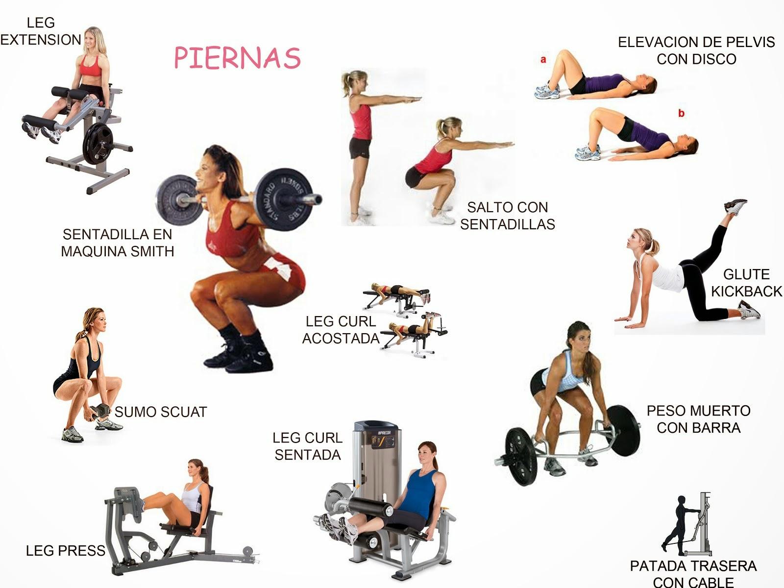 100 fitness y entrenamiento deportivo mayo 2015 for Rutina fitness