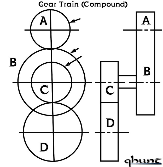 Gear Train (Compound)