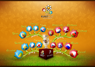 Euro 2012 All Participant Tree Wallpapers