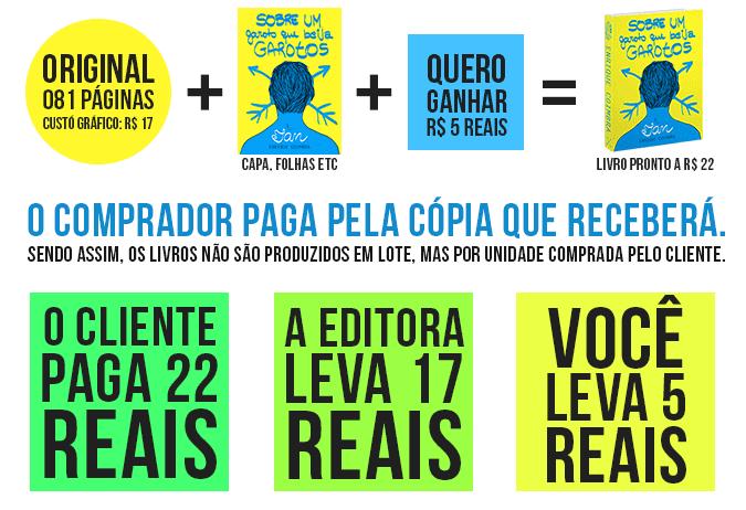 como+publicar+livro+sem+editora+independente