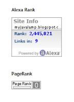 Alexa dan Pagerank Blog