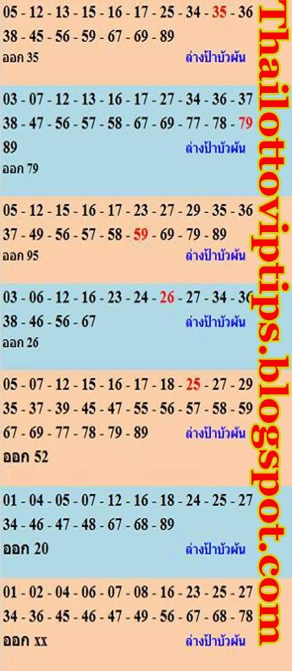 Thai Lotto VIP Tips | Thai lotto Direct Down Tip 01-06-2014