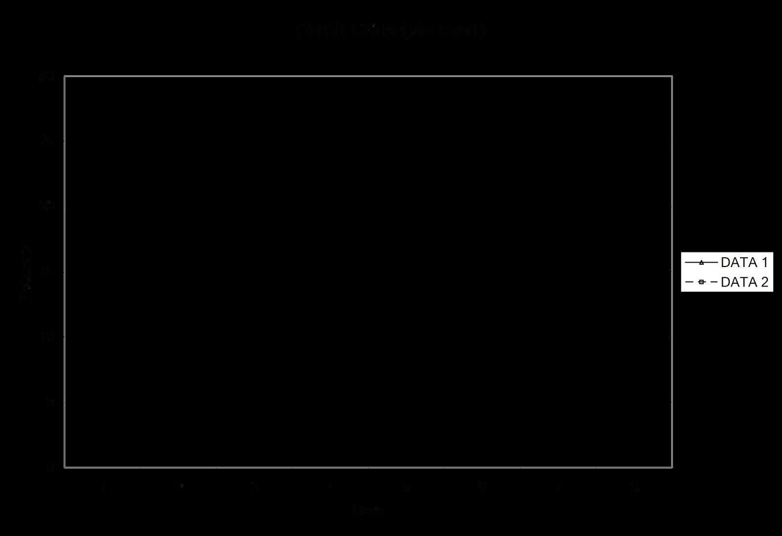 Belajar berbagi penyajian data contoh contoh grafik ccuart Choice Image