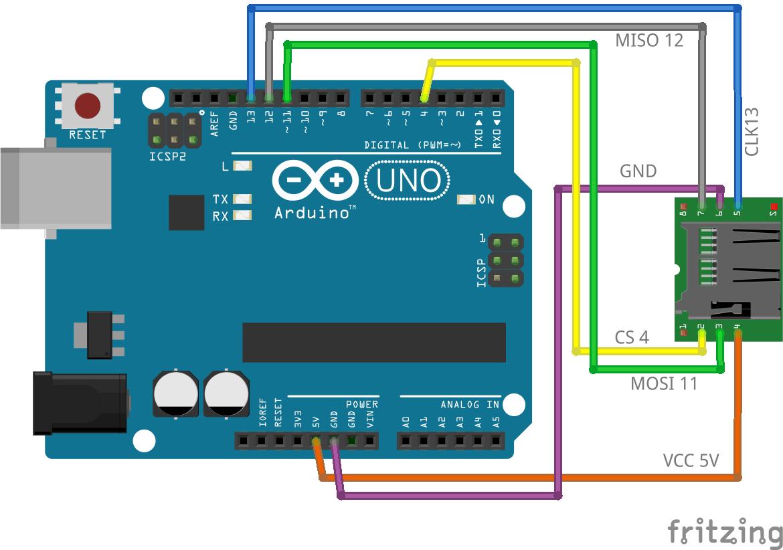 Raspberry PI - Arduino communication over USB serial