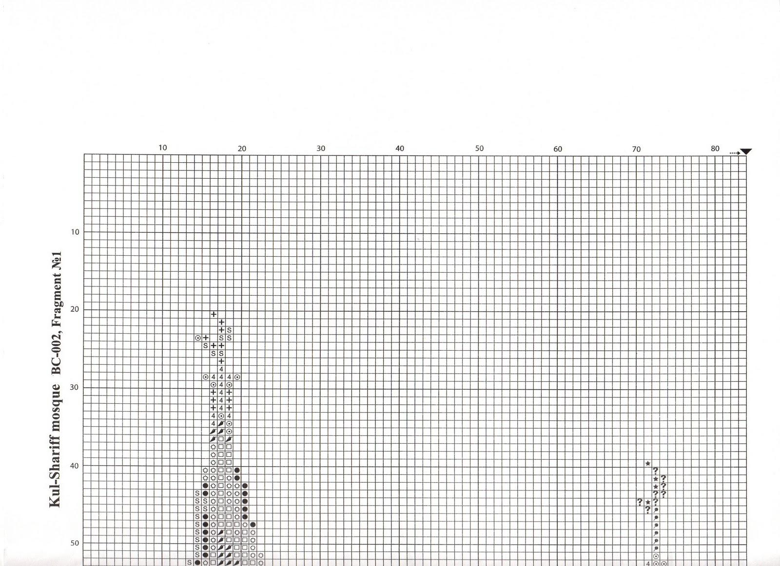 Вышивка кул-шариф схема