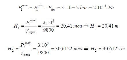 Ejercicio resuelto de Fluidos estatica ejercicio 1 formula 4 presiones manometricas