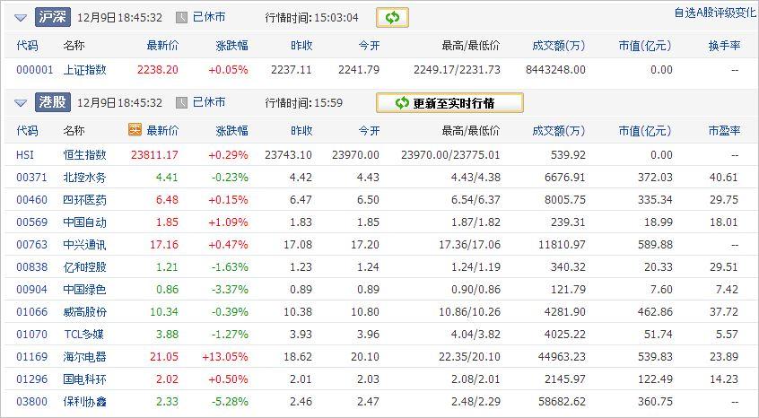 中国株コバンザメ投資ウォッチ銘柄watch20131209
