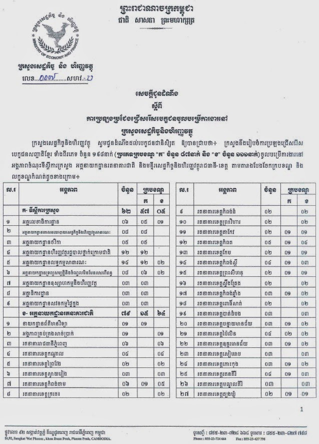 http://www.cambodiajobs.biz/2014/05/198-positions-ministry-of-economy-and.html