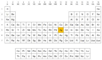 Qumicas la plata localizacin de la plata en la tabla peridica urtaz Choice Image