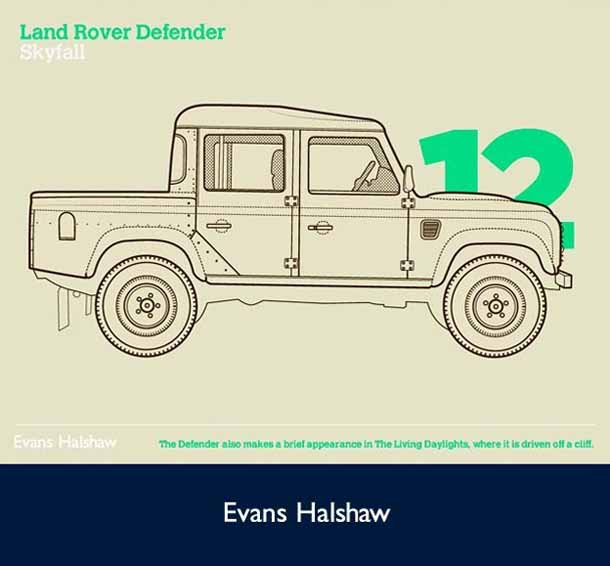 Carros James Bond - 007 - Land Rover Defender - Skyfall