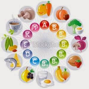 cara makan vitamin