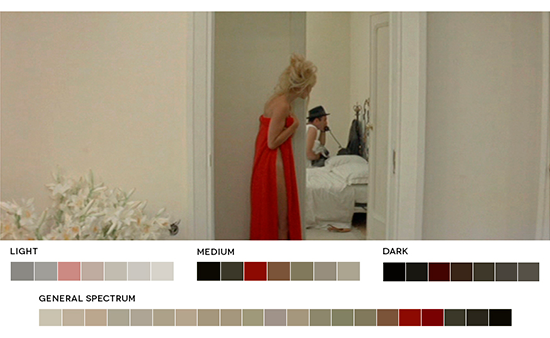 Contempt - Jean-Luc Godard
