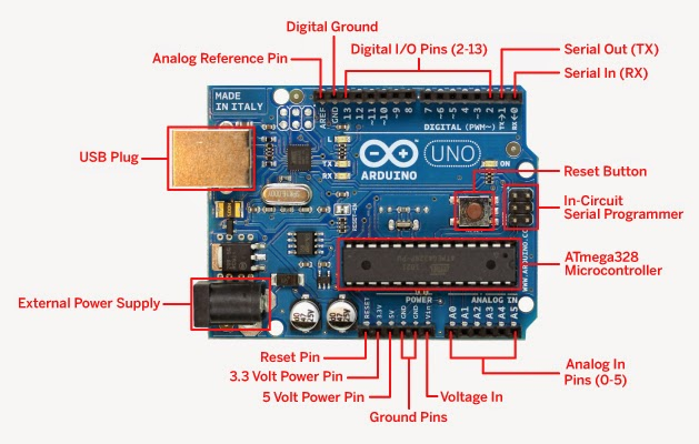 Humboldt microcontrollers community programming arduino