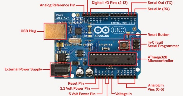 Arduino uno compiler download