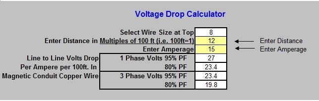 Wire size calculator voltage drop images wiring table and diagram wire size calculator voltage drop image collections wiring table wire size calculator voltage drop choice image greentooth