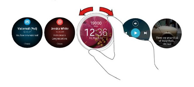 Samsung Gear A Bezel Ring