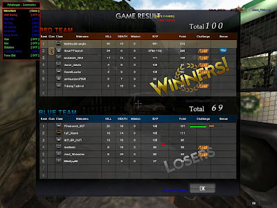 Release 13 Apr 2013 Public Release - Pekalongan Community [13042013] Aloha Hack(Perhatikan Gamber Screnshot bawah gan) , Chanting no delay , Name Crot , Unlimited AMmo , No Reload , One Second Fast Reload , Damage 50% , Quick Change ,Dual Bom , No Respon, Gratis Set Hollow + Headger Tanpa Beli Cash , Replace Piso , Replace Smoke Full (pilih suka-suka) Work ALL OS