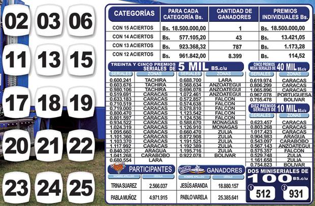 Kino Táchira sorteo 1143