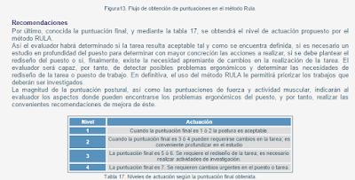 RULA 18