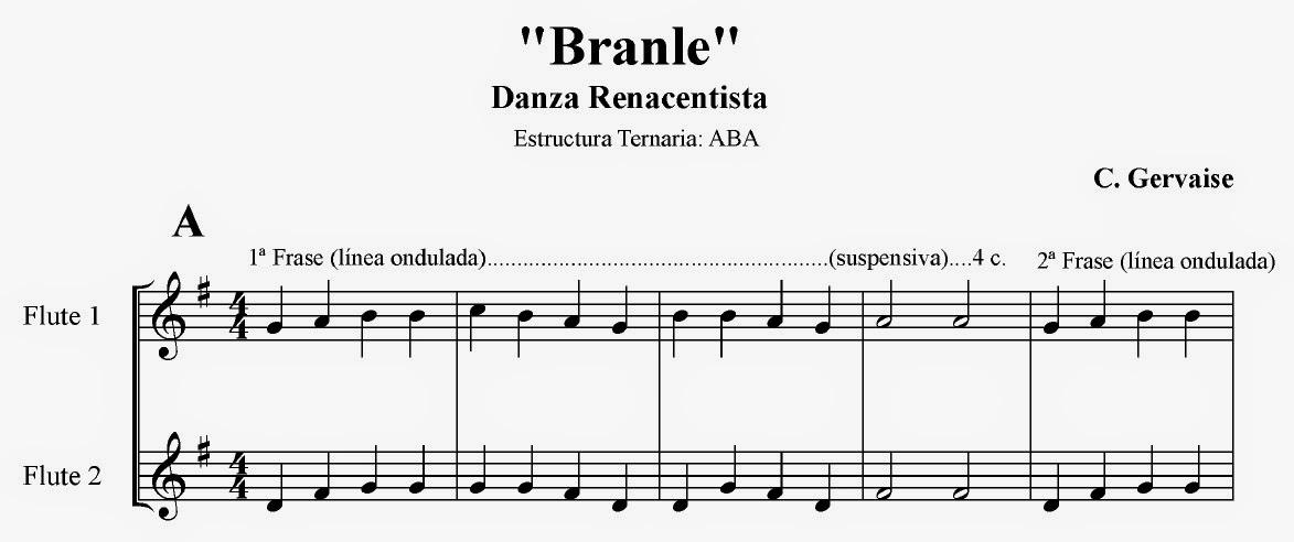 https://www.dropbox.com/s/ehylgqf6uz07env/Branle_C.Gervaise_Danza_Renacemento_Frauta.pdf