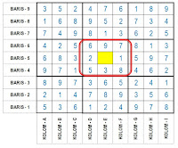 Cara Mudah Menyelesaikan Sudoku Dengan 3 Metode