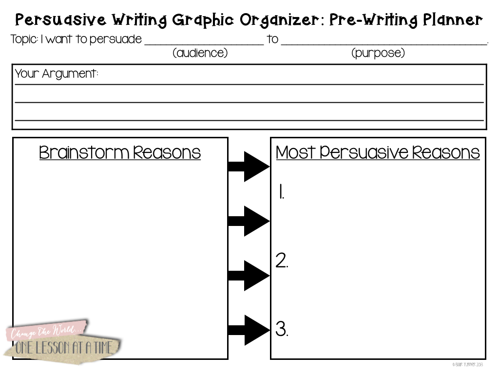 persuasive writing graphic organizer 3rd grade