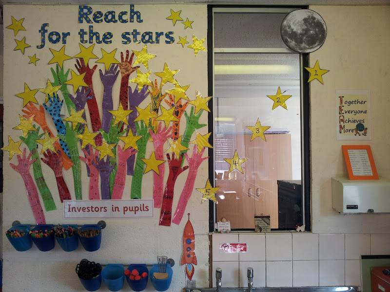 Classroom Management Ideas Ks1 ~ Year target setting