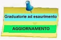GRADUATORIE AD ESAURIMENTO 2014/15-2016/17  SCUOLA COME CALCOLARE IL PUNTEGGIO DI SERVIZIO