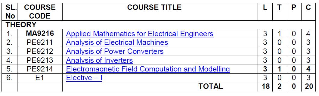 anna university books pdf download