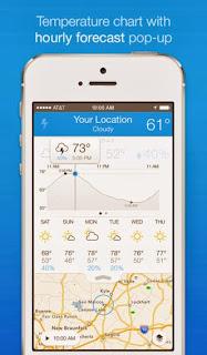 صور من تطبيق Perfect Weather