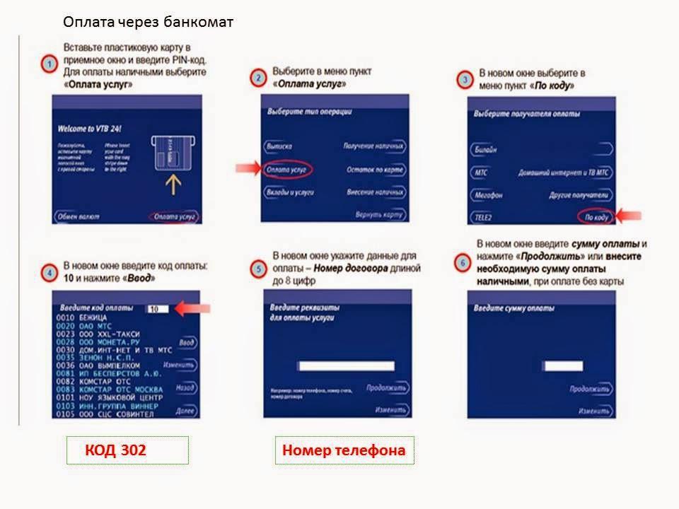 Как определить банк по номеру карты онлайн